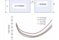 el测试仪检测双玻光伏组件边缘为何会产生气泡?